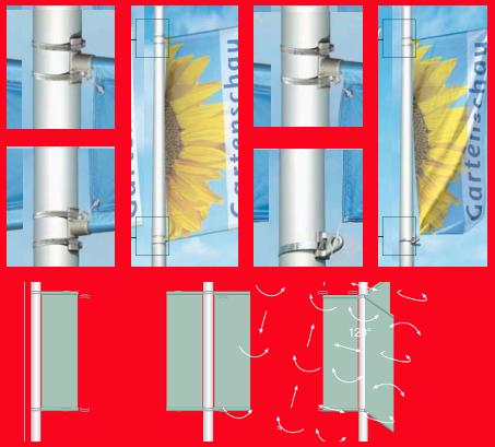 Schéma de montage d'un drapeau sur mât